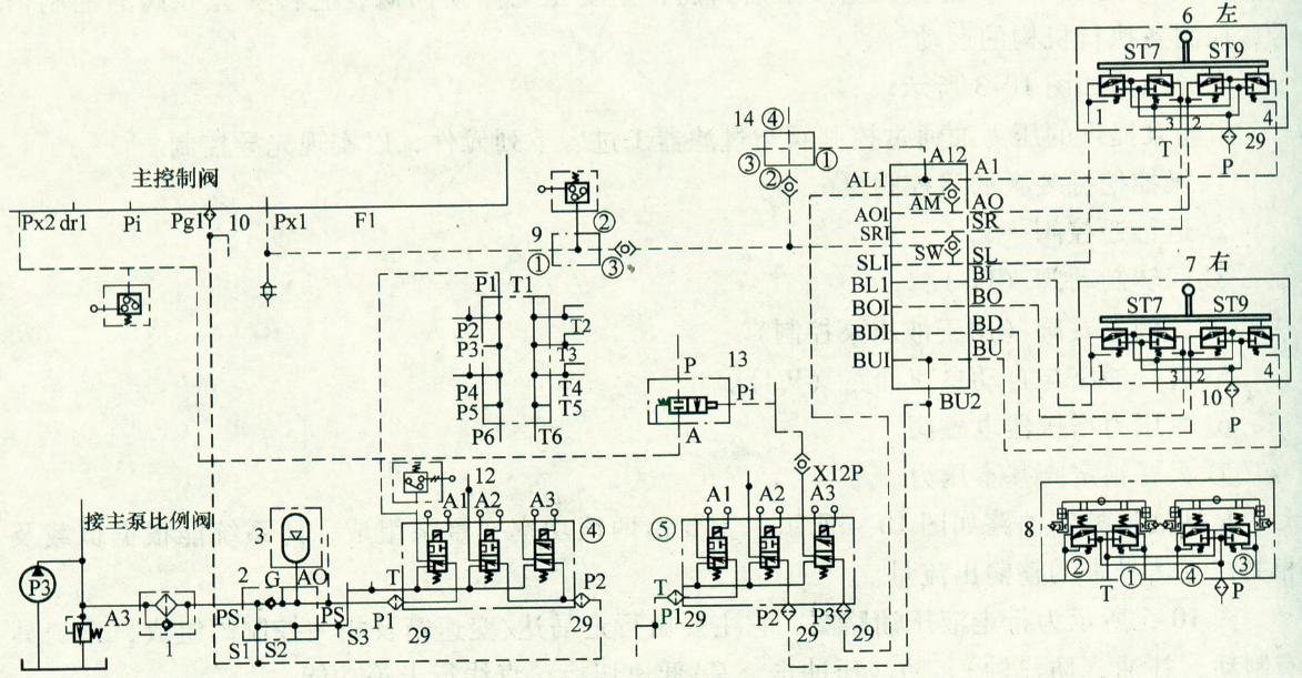 沃尔沃宇挖掘机维修 技术文档 >> 浏览文章    1-主控制阀2-回转马达